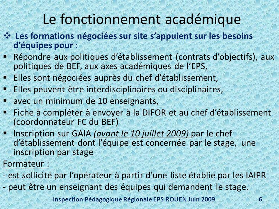Le fonctionnement académique Les formations négociées sur site sappuient sur les besoins déquipes pour : Répondre aux politiques détablissement (contr