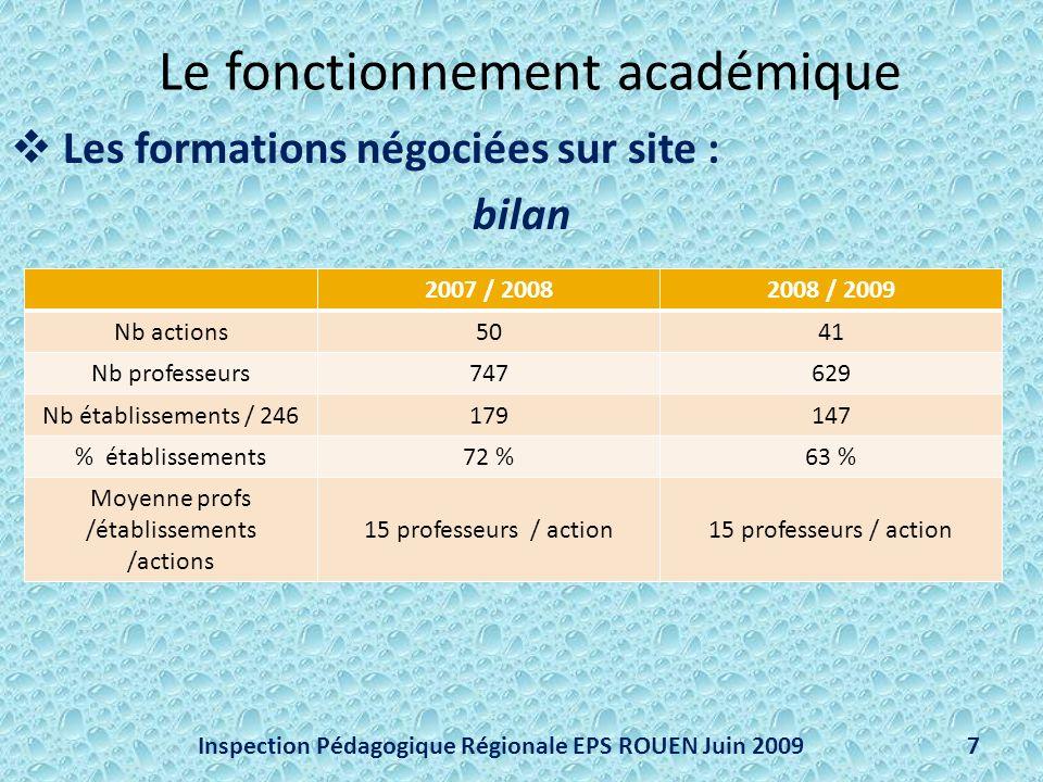 Le fonctionnement académique Les formations négociées sur site : bilan Inspection Pédagogique Régionale EPS ROUEN Juin 20097 2007 / 20082008 / 2009 Nb