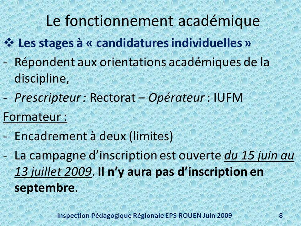 Le fonctionnement académique Les stages à « candidatures individuelles » -Répondent aux orientations académiques de la discipline, -Prescripteur : Rectorat – Opérateur : IUFM Formateur : -Encadrement à deux (limites) -La campagne dinscription est ouverte du 15 juin au 13 juillet 2009.