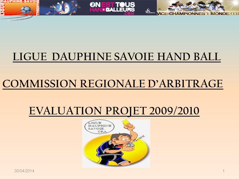2 EFFECTIF ET REPARTITION DES ARBITRES PAR COMITE LIGUE DAUPHINE SAVOIE de HANDBALL Commission Régionale d Arbitrage Nombre d arbitres référencés Ligue par Comité au 12 décembre 2009 Comité Totaux Groupes DrômeArdècheIsèreSavoieHaute-Savoie Arbitres nbre Arbitres% % % % % G2 - G4 00,00%55,81%25,26%510,00%124,88% APN 79,72%89,30%25,26%24,00%197,72% R1 68,33%1517,44%718,42%510,00%3313,41% R2 56,94%1517,44%37,89%1020,00%3313,41% R3 1520,83%1922,09%513,16%1122,00%5020,33% Départemental 1013,89%44,65%513,16%48,00%239,35% JAPN 34,17%44,65%25,26%12,00%104,07% JAR2 11,39%44,65%410,53%36,00%124,88% JAR3 68,33%910,47%25,26%612,00%239,35% JAR3 56,94%22,33%00,00%24,00%93,66% JA Clubs 1419,44%11,16%615,79%12,00%228,94% TOTAUX 72 100,00% 86 100,00% 38 100,00% 50 100,00% 246 100,00% non identifiés 6 nombre d arbitres par Comité 72 86 38 50 % par rapport au total des arbitres 29,27% 34,96% 15,45% 20,33% 100,00% OBJECTIFS DU TABLEAU 1)IDENTIFIER LEFFECTIF DU CORPS ARBITRAL ET LE CORRELER A NOS BESOINS 2) IDENTIFIER LA STRUCTURATION DE LARBITRAGE DANS CHAQUE COMITE ET EN REGION