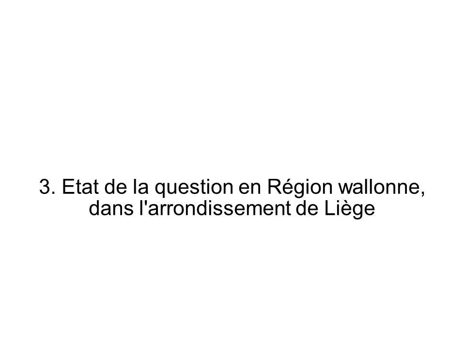 3. Etat de la question en Région wallonne, dans l arrondissement de Liège