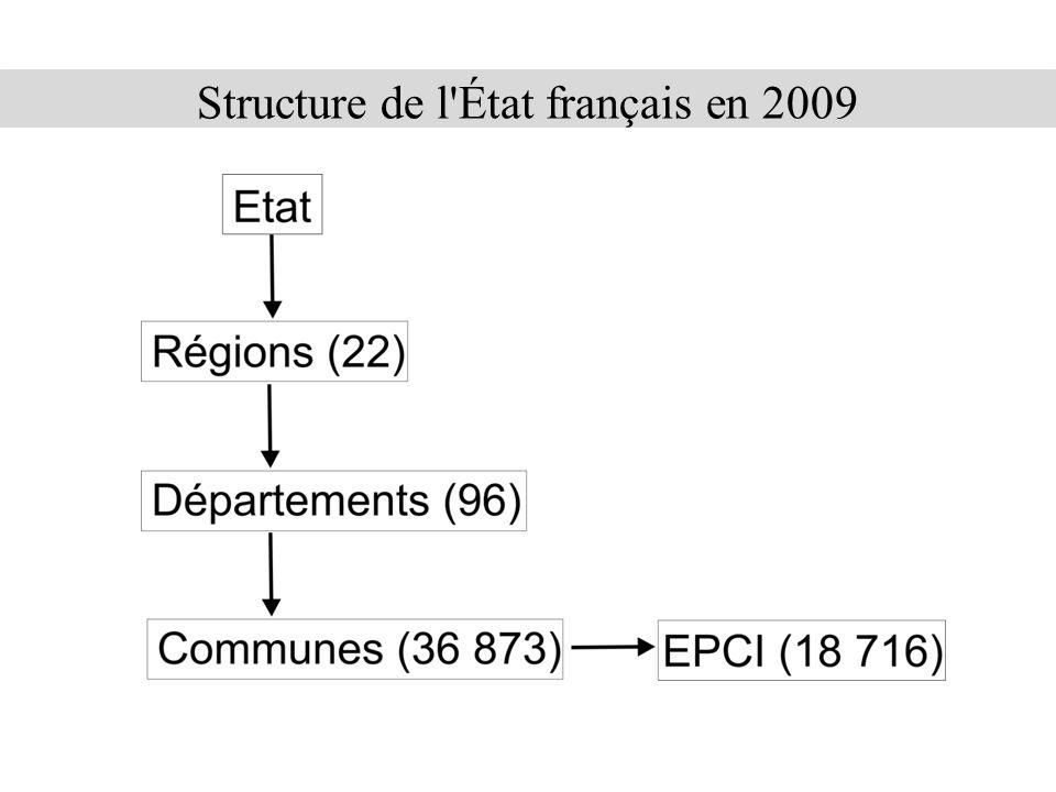 Structure de l État français en 2009
