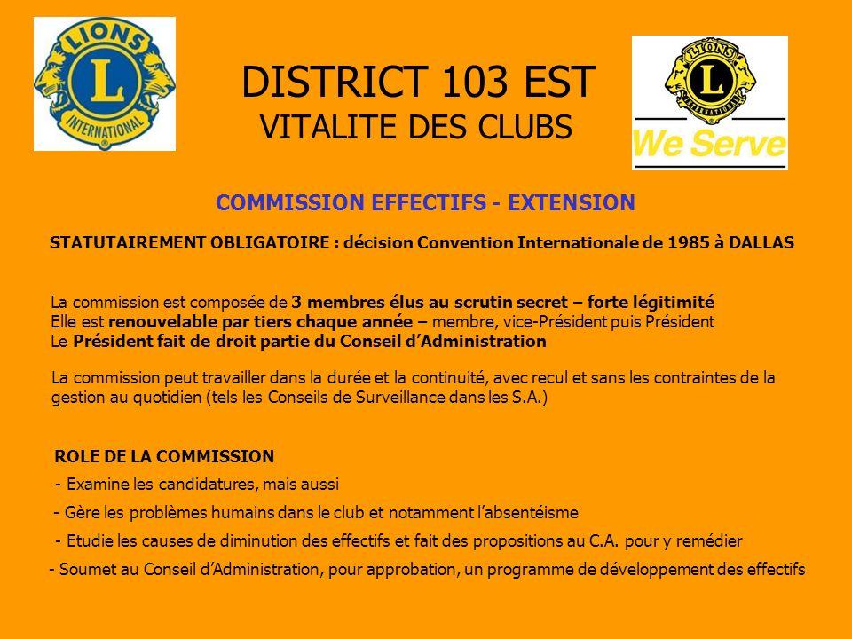 DISTRICT 103 EST VITALITE DES CLUBS COMMISSION EFFECTIFS - EXTENSION STATUTAIREMENT OBLIGATOIRE : décision Convention Internationale de 1985 à DALLAS
