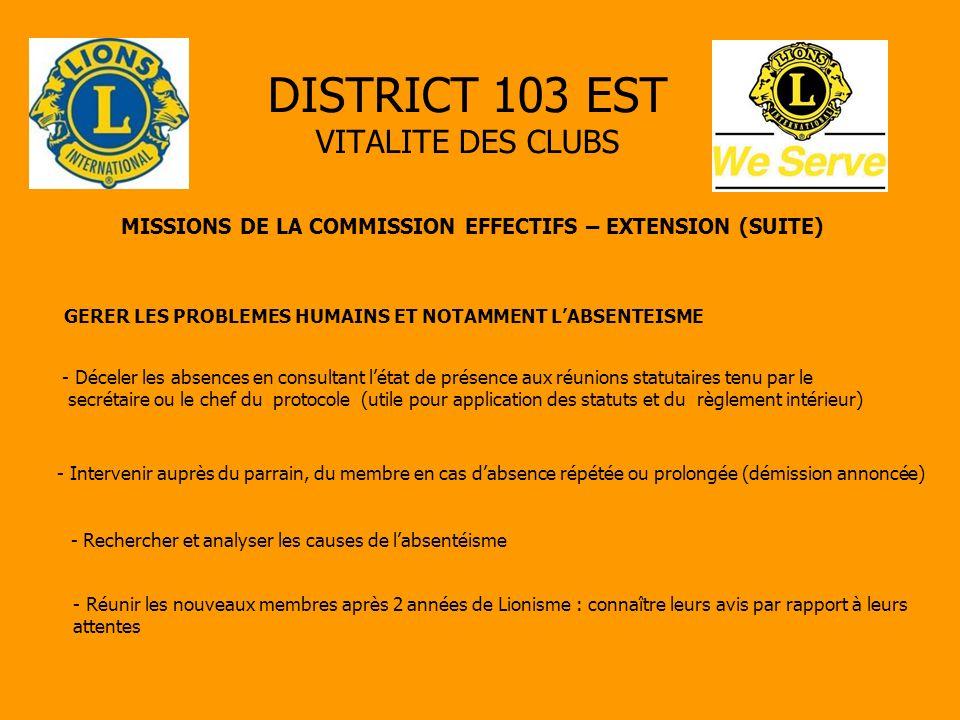 DISTRICT 103 EST VITALITE DES CLUBS MISSIONS DE LA COMMISSION EFFECTIFS – EXTENSION (SUITE) GERER LES PROBLEMES HUMAINS ET NOTAMMENT LABSENTEISME - Dé