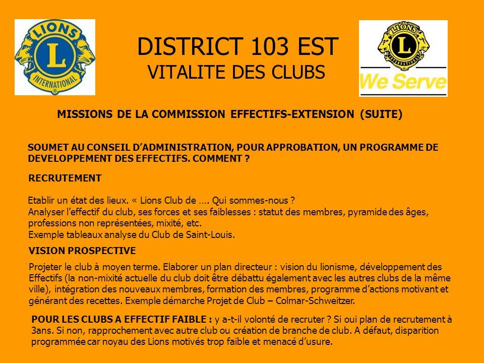 DISTRICT 103 EST VITALITE DES CLUBS MISSIONS DE LA COMMISSION EFFECTIFS-EXTENSION (SUITE) SOUMET AU CONSEIL DADMINISTRATION, POUR APPROBATION, UN PROGRAMME DE DEVELOPPEMENT DES EFFECTIFS.