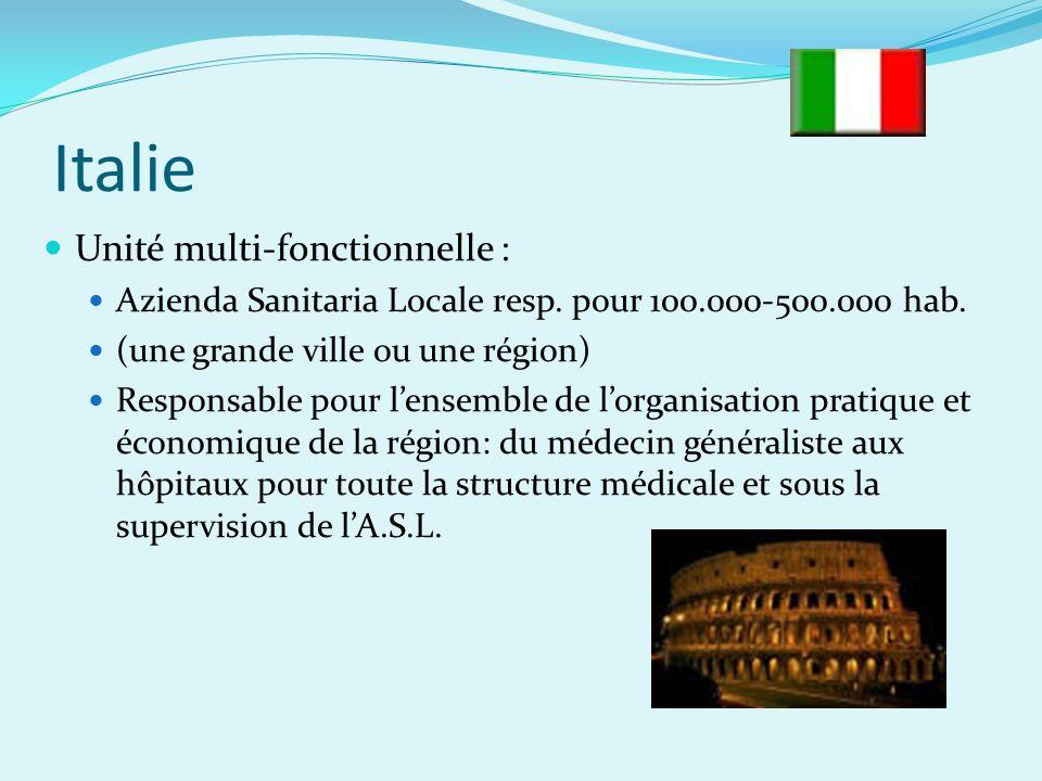 Italie Unité multi-fonctionnelle : Azienda Sanitaria Locale resp.