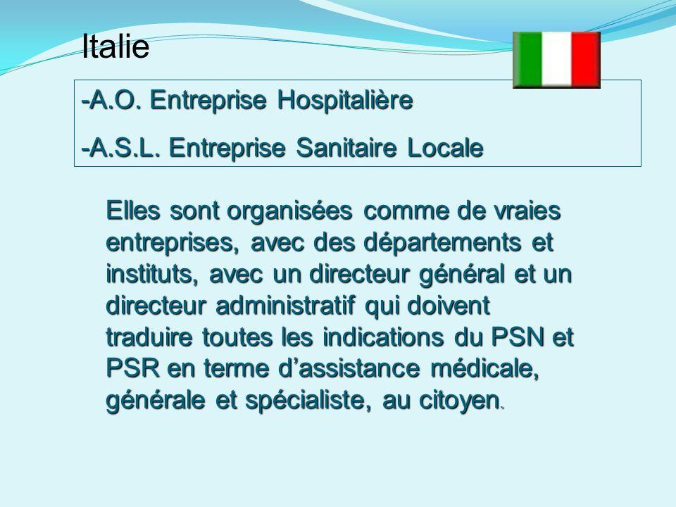 -A.O.Entreprise Hospitalière -A.S.L.