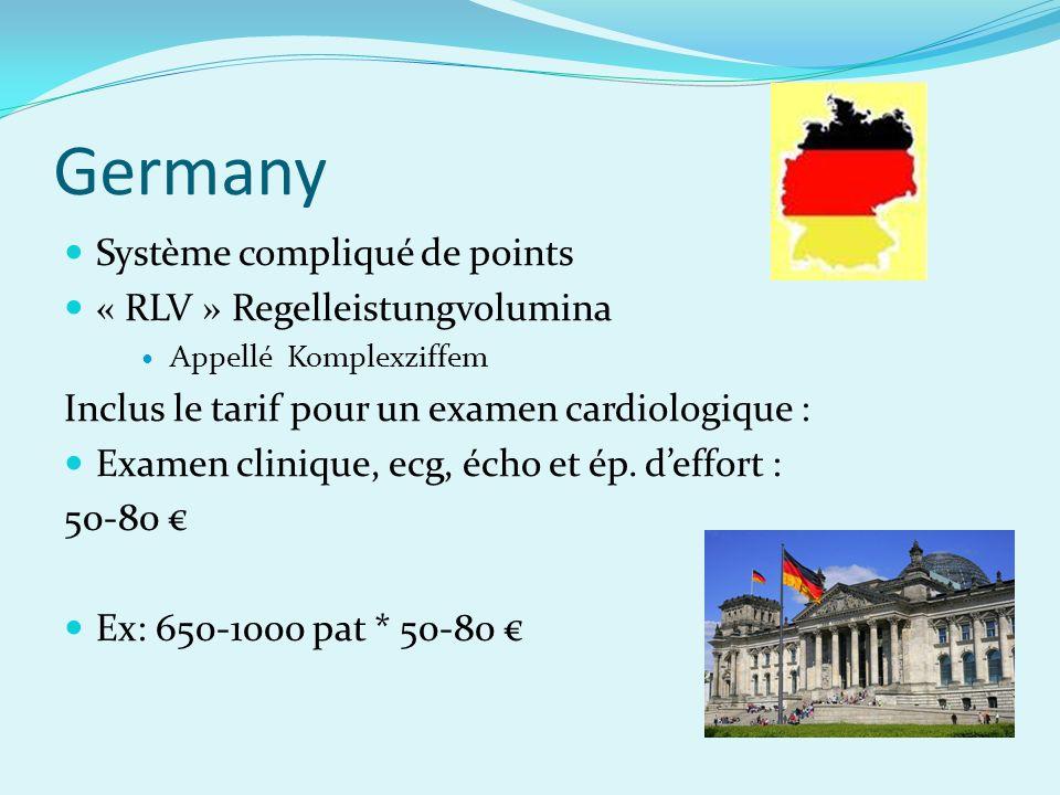 Germany Système compliqué de points « RLV » Regelleistungvolumina Appellé Komplexziffem Inclus le tarif pour un examen cardiologique : Examen clinique, ecg, écho et ép.