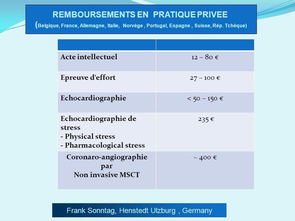 REMBOURSEMENTS EN PRATIQUE PRIVEE ( Belgique, France, Allemagne, Italie, Norvège, Portugal, Espagne, Suisse, Rép.