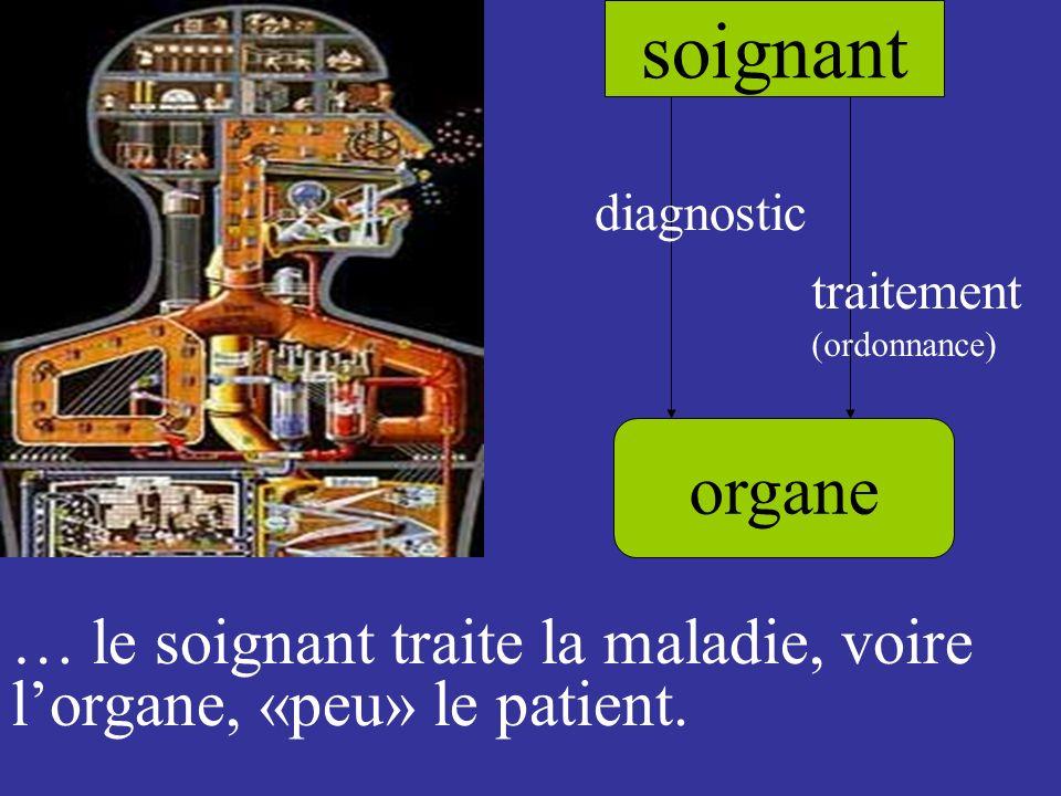 soignant organe diagnostic traitement (ordonnance) … le soignant traite la maladie, voire lorgane, «peu» le patient.