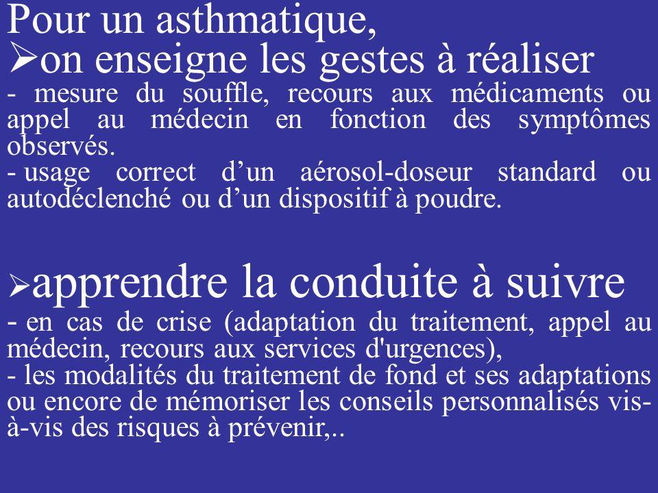 Pour un asthmatique, on enseigne les gestes à réaliser - mesure du souffle, recours aux médicaments ou appel au médecin en fonction des symptômes observés.