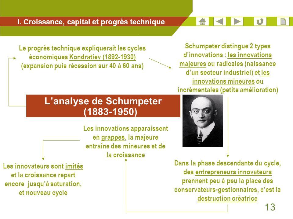 13 I. Croissance, capital et progrès technique Lanalyse de Schumpeter (1883-1950) Les innovations apparaissent en grappes, la majeure entraîne des min