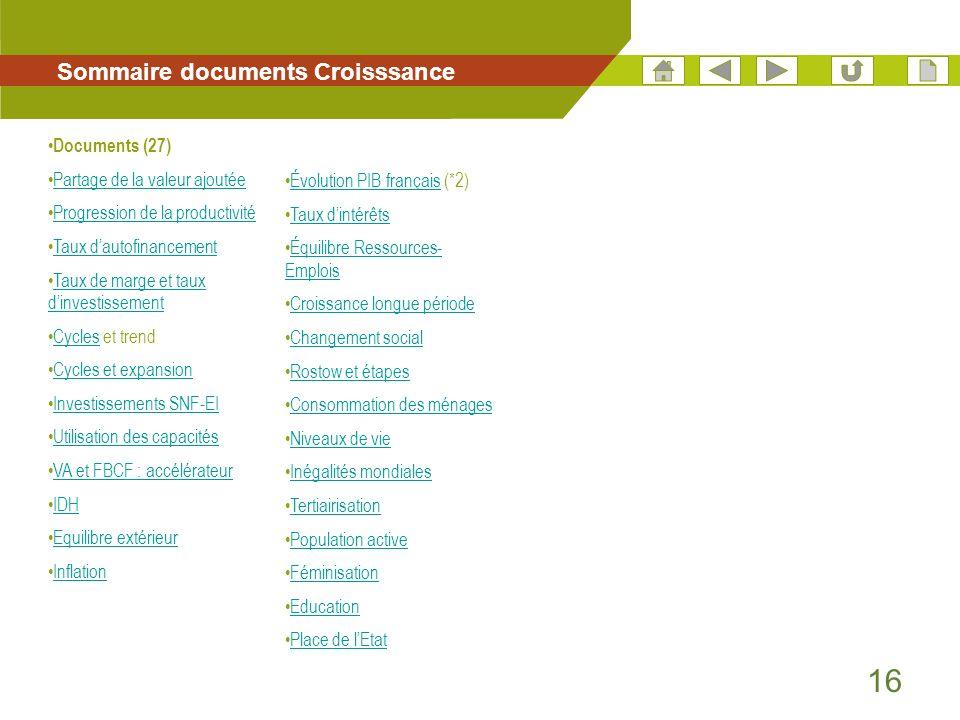 16 Sommaire documents Croisssance Documents (27) Partage de la valeur ajoutée Progression de la productivité Taux dautofinancement Taux de marge et ta
