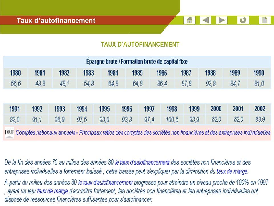 22 Taux dautofinancement TAUX DAUTOFINANCEMENT