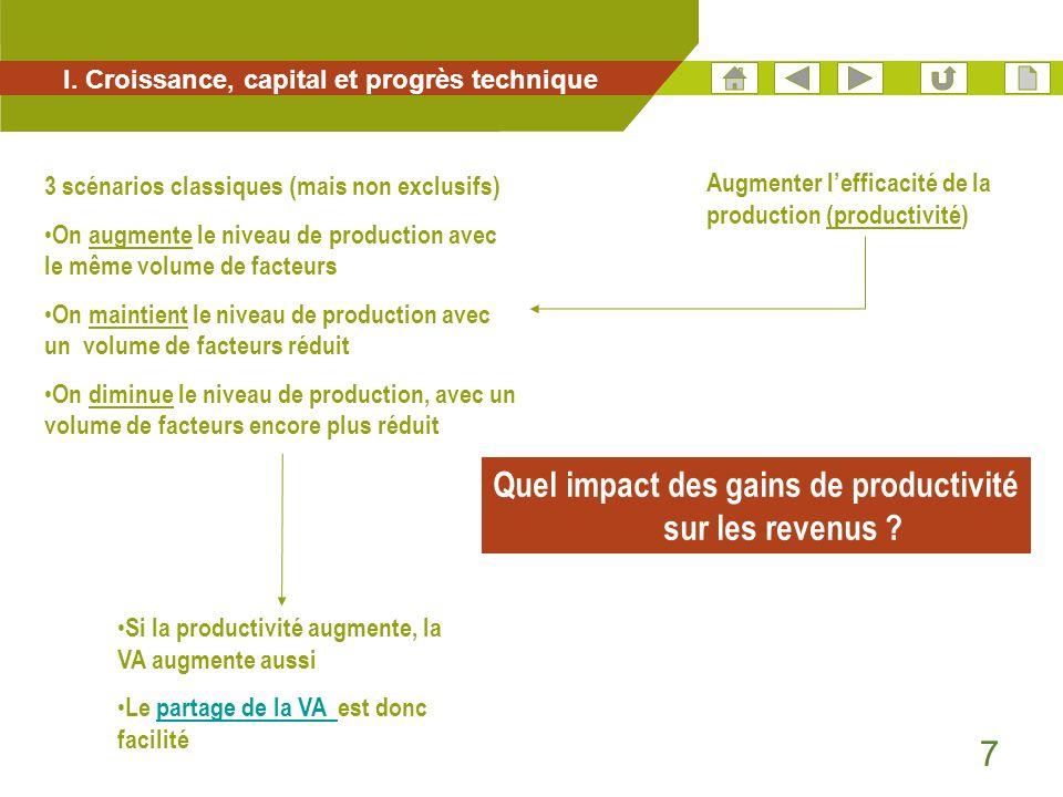 7 I. Croissance, capital et progrès technique Augmenter lefficacité de la production (productivité) Quel impact des gains de productivité sur les reve