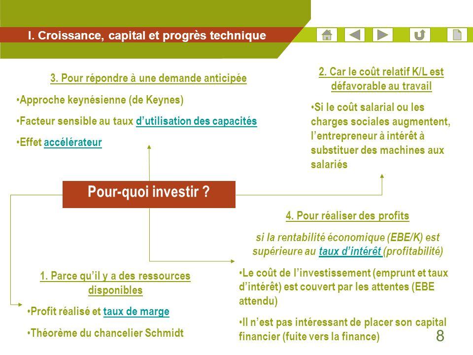 8 I. Croissance, capital et progrès technique 3. Pour répondre à une demande anticipée Approche keynésienne (de Keynes) Facteur sensible au taux dutil