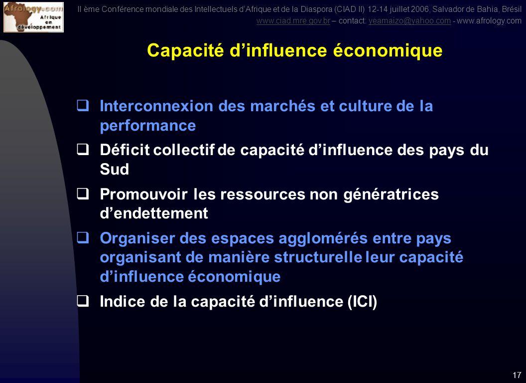 II ème Conférence mondiale des Intellectuels dAfrique et de la Diaspora (CIAD II) 12-14 juillet 2006, Salvador de Bahia, Brésil www.ciad.mre.gov.brwww.ciad.mre.gov.br – contact: yeamaizo@yahoo.com - www.afrology.comyeamaizo@yahoo.com 16 Institutions qui ont introduit la notion de gouvernance ont failli en terme de veille stratégique pour les pays du Sud Poids de la dette et méthode de calcul reposant sur un auto-renouvellement de la dépendance financière ne réduit pas la pauvreté de manière pérenne Ne pas oublier de mettre le citoyen-responsable au centre des décisions Résister aux stratégies dé-structurantes de la croissance économique partagée Mettre laccent sur les institutions et les capacités institutionnelles Institutionnaliser leffet de levier