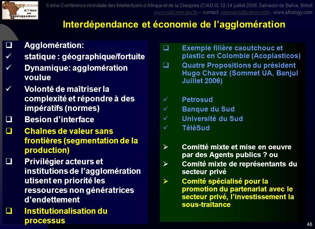 II ème Conférence mondiale des Intellectuels dAfrique et de la Diaspora (CIAD II) 12-14 juillet 2006, Salvador de Bahia, Brésil www.ciad.mre.gov.brwww.ciad.mre.gov.br – contact: yeamaizo@yahoo.com - www.afrology.comyeamaizo@yahoo.com 47 Vers des Pôles de compétitivité (Acoplasticos) Pathologie de la gouvernance Actions: Répertoire des technologies simples pour les populations vivant avec moins de 2 $US Répertoire interrégional avec un système de formation permanentes Prolifération de centres de location et déquipements de réduction de la pénibilité du travail Lier les fonds de la Diaspora et micro- crédit Mise en place dun système de transfert de fonds électronique (gratuit) Système de factoring… Infrastructure de communication Transparence de lenvironnement des affaires Adhésion volontaire Synergies nouvelles Gouvernance de la compétitivité Gouvernance de lentreprise: actionnaire-roi Gouvernance de la compétitivité: partenaires au développement de lentreprise ont des droits GC statique : géographique/fortuite GC dynamique: agglomération voulue Approche du bas vers le haut et réseautage Veille et intelligence économique et par secteurs Tableau de bord Observatoire de la compétitivité, de la solidatirté et de lemploi décent