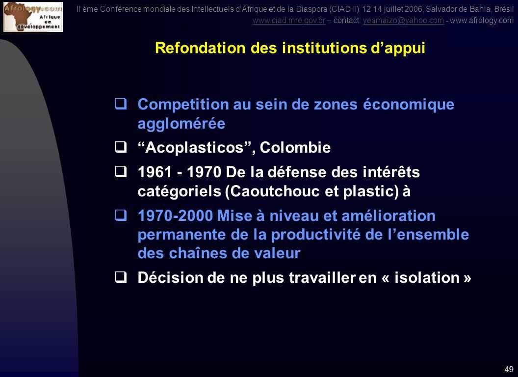 II ème Conférence mondiale des Intellectuels dAfrique et de la Diaspora (CIAD II) 12-14 juillet 2006, Salvador de Bahia, Brésil www.ciad.mre.gov.brwww.ciad.mre.gov.br – contact: yeamaizo@yahoo.com - www.afrology.comyeamaizo@yahoo.com 48 Exemple filière caoutchouc et plastic en Colombie (Acoplasticos) Quatre Propositions du président Hugo Chavez (Sommet UA, Banjul Juillet 2006) Petrosud Banque du Sud Université du Sud TéléSud Comitté mixte et mise en oeuvre par des Agents publics .