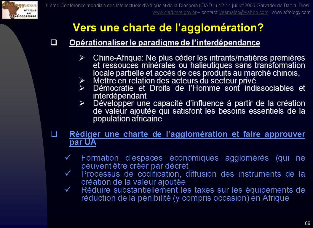 II ème Conférence mondiale des Intellectuels dAfrique et de la Diaspora (CIAD II) 12-14 juillet 2006, Salvador de Bahia, Brésil www.ciad.mre.gov.brwww.ciad.mre.gov.br – contact: yeamaizo@yahoo.com - www.afrology.comyeamaizo@yahoo.com 65 6.