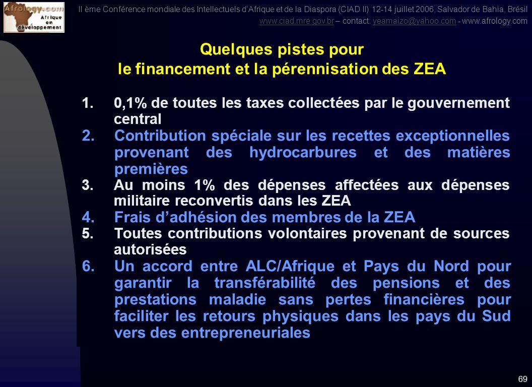 II ème Conférence mondiale des Intellectuels dAfrique et de la Diaspora (CIAD II) 12-14 juillet 2006, Salvador de Bahia, Brésil www.ciad.mre.gov.brwww.ciad.mre.gov.br – contact: yeamaizo@yahoo.com - www.afrology.comyeamaizo@yahoo.com 68 Zones économiques agglomérées (ZEA) 1.Espaces/zones économiques agglomérées 2.Allier compétitivité et solidarité 3.Approche globale et implication locale: glocale 4.Autonomie daction à lintérieur de la ZEA 5.PPP = Prospérité, Paix, Progrès : développement de la création de la richesse et réduction de la pauvreté