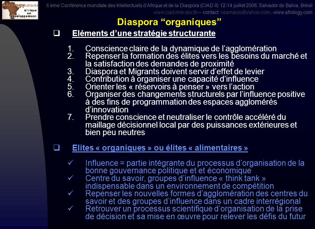 II ème Conférence mondiale des Intellectuels dAfrique et de la Diaspora (CIAD II) 12-14 juillet 2006, Salvador de Bahia, Brésil www.ciad.mre.gov.brwww.ciad.mre.gov.br – contact: yeamaizo@yahoo.com - www.afrology.comyeamaizo@yahoo.com 6 Source: Gildas Simon, International migration trends, Population & Sociétés, n.