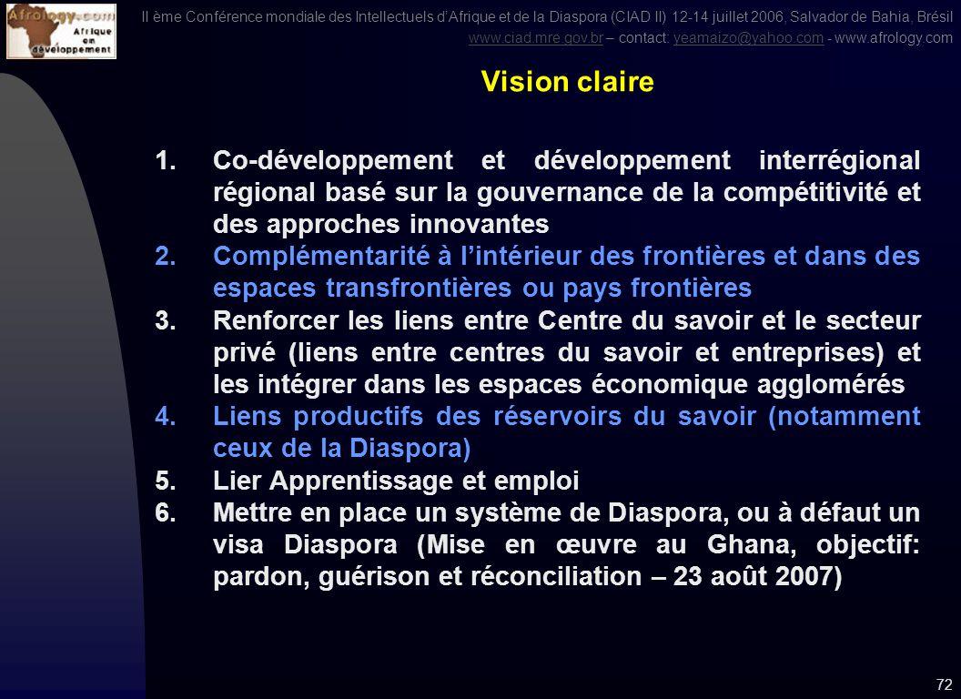 II ème Conférence mondiale des Intellectuels dAfrique et de la Diaspora (CIAD II) 12-14 juillet 2006, Salvador de Bahia, Brésil www.ciad.mre.gov.brwww.ciad.mre.gov.br – contact: yeamaizo@yahoo.com - www.afrology.comyeamaizo@yahoo.com 71 Attitudes 1.Favoriser des attitudes proactives et freine les atittudes négatives 2.Faire évolution ses traditions sans perdre sa culture 3.Gouvernance de lautonomie et du refus de larbitraire dans un espace de compétitivité (ZEA) 4.Pour lAfrique: Renaissance ou métamorphose.