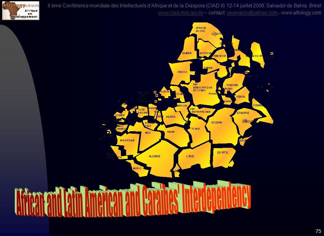 II ème Conférence mondiale des Intellectuels dAfrique et de la Diaspora (CIAD II) 12-14 juillet 2006, Salvador de Bahia, Brésil www.ciad.mre.gov.brwww.ciad.mre.gov.br – contact: yeamaizo@yahoo.com - www.afrology.comyeamaizo@yahoo.com 74 Discussions .
