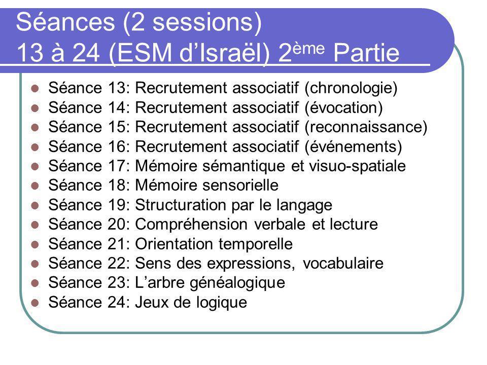 Séances (2 sessions) 13 à 24 (ESM dIsraël) 2 ème Partie Séance 13: Recrutement associatif (chronologie) Séance 14: Recrutement associatif (évocation) Séance 15: Recrutement associatif (reconnaissance) Séance 16: Recrutement associatif (événements) Séance 17: Mémoire sémantique et visuo-spatiale Séance 18: Mémoire sensorielle Séance 19: Structuration par le langage Séance 20: Compréhension verbale et lecture Séance 21: Orientation temporelle Séance 22: Sens des expressions, vocabulaire Séance 23: Larbre généalogique Séance 24: Jeux de logique