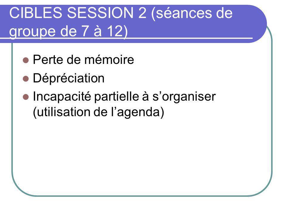 CIBLES SESSION 2 (séances de groupe de 7 à 12) Perte de mémoire Dépréciation Incapacité partielle à sorganiser (utilisation de lagenda)