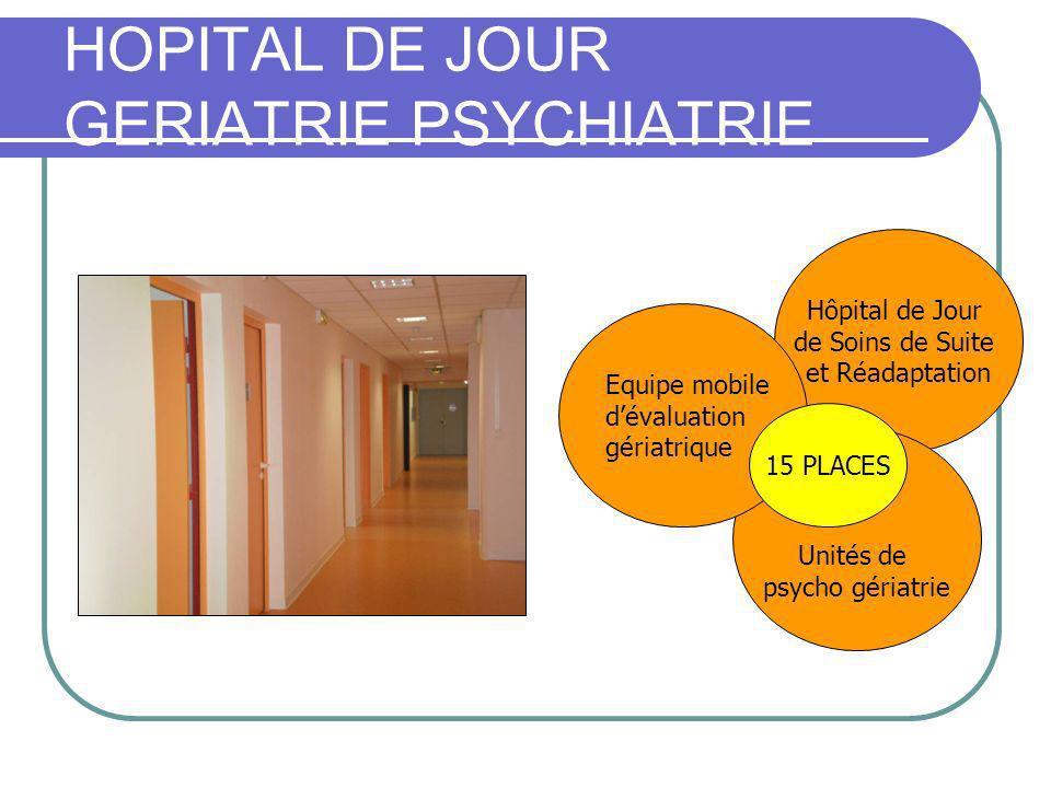 Bilan Neuro-psychologique de fin prise en charge Atelier.