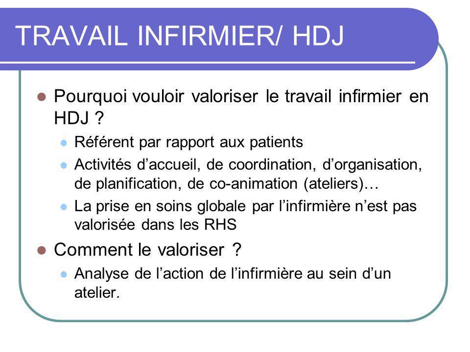 TRAVAIL INFIRMIER/ HDJ Pourquoi vouloir valoriser le travail infirmier en HDJ .