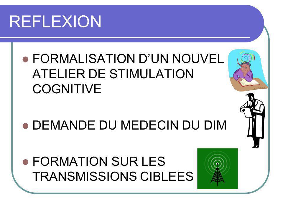 REFLEXION FORMALISATION DUN NOUVEL ATELIER DE STIMULATION COGNITIVE DEMANDE DU MEDECIN DU DIM FORMATION SUR LES TRANSMISSIONS CIBLEES
