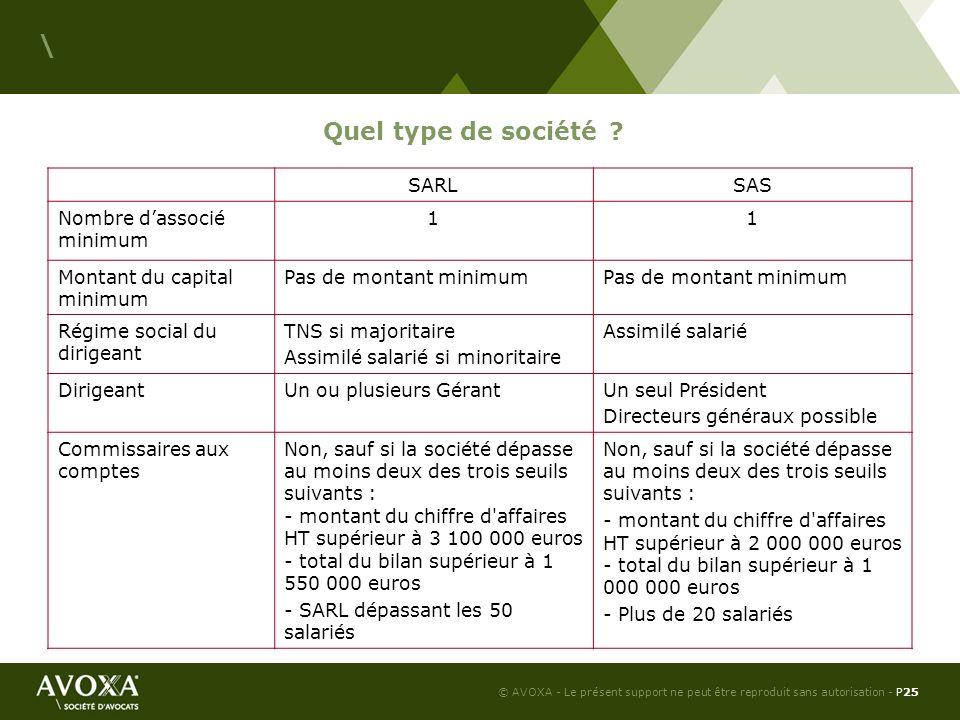 © AVOXA - Le présent support ne peut être reproduit sans autorisation - P26 \ SARLSAS Cession des titres3 % après abattement de 23 000 3 % par cession, plafonné à 5 000 par cession