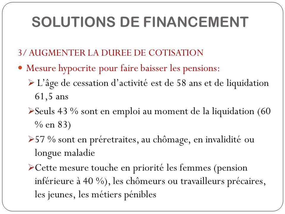 SOLUTIONS DE FINANCEMENT 3/ AUGMENTER LA DUREE DE COTISATION Mesure hypocrite pour faire baisser les pensions: Lâge de cessation dactivité est de 58 a