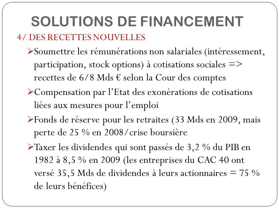 SOLUTIONS DE FINANCEMENT 4/ DES RECETTES NOUVELLES Soumettre les rémunérations non salariales (intéressement, participation, stock options) à cotisati
