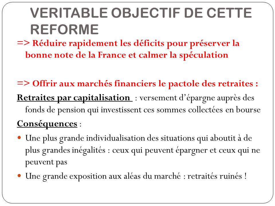 VERITABLE OBJECTIF DE CETTE REFORME => Réduire rapidement les déficits pour préserver la bonne note de la France et calmer la spéculation => Offrir au