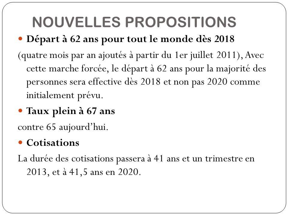 NOUVELLES PROPOSITIONS Départ à 62 ans pour tout le monde dès 2018 (quatre mois par an ajoutés à partir du 1er juillet 2011), Avec cette marche forcée