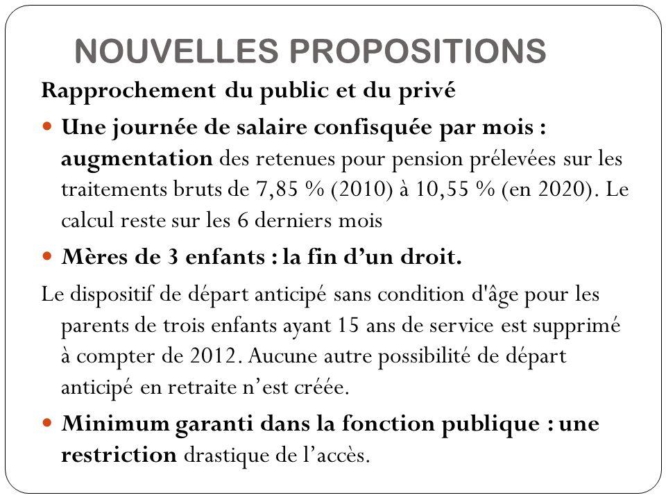 NOUVELLES PROPOSITIONS Rapprochement du public et du privé Une journée de salaire confisquée par mois : augmentation des retenues pour pension prélevé
