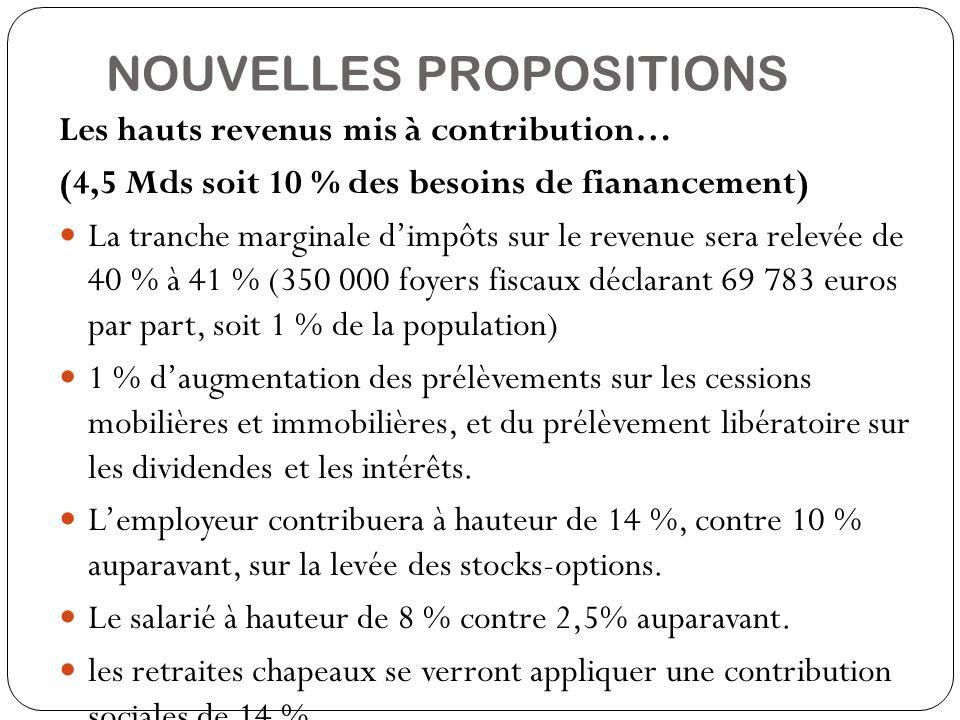 NOUVELLES PROPOSITIONS Les hauts revenus mis à contribution… (4,5 Mds soit 10 % des besoins de fianancement) La tranche marginale dimpôts sur le reven