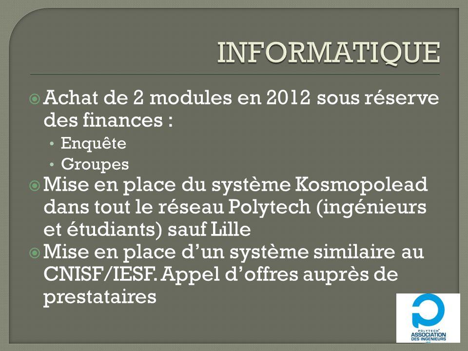 Achat de 2 modules en 2012 sous réserve des finances : Enquête Groupes Mise en place du système Kosmopolead dans tout le réseau Polytech (ingénieurs e