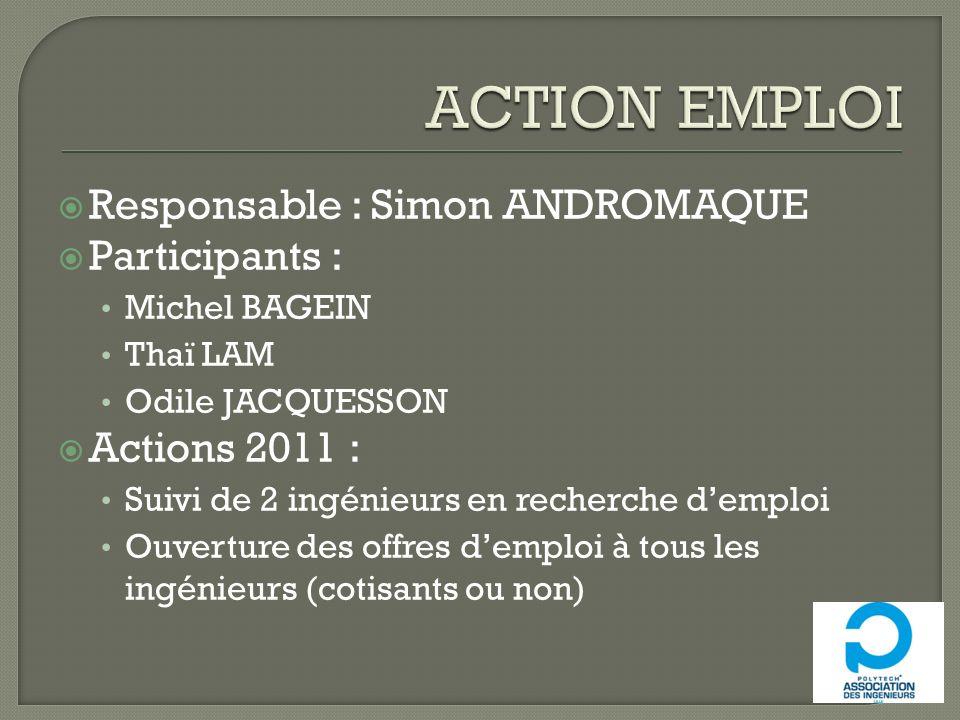 Responsable : Simon ANDROMAQUE Participants : Michel BAGEIN Thaï LAM Odile JACQUESSON Actions 2011 : Suivi de 2 ingénieurs en recherche demploi Ouvert