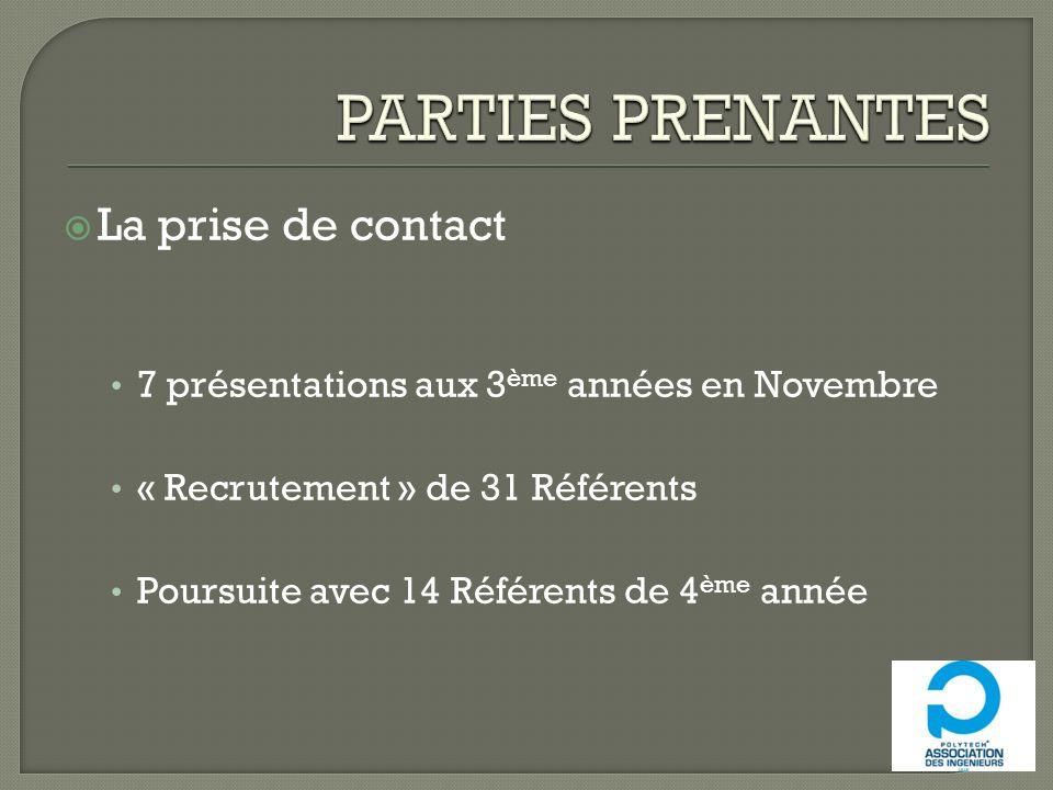 La prise de contact 7 présentations aux 3 ème années en Novembre « Recrutement » de 31 Référents Poursuite avec 14 Référents de 4 ème année