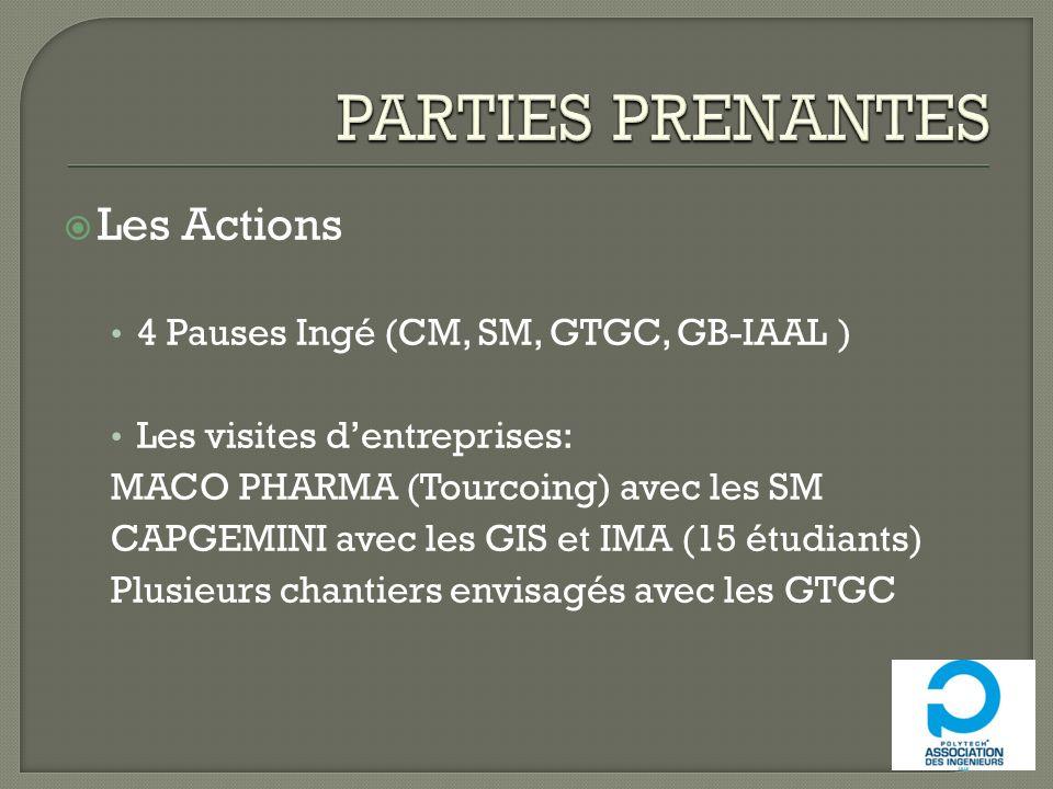 Les Actions 4 Pauses Ingé (CM, SM, GTGC, GB-IAAL ) Les visites dentreprises: MACO PHARMA (Tourcoing) avec les SM CAPGEMINI avec les GIS et IMA (15 étu