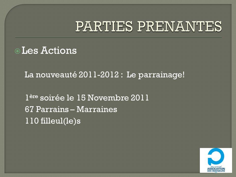 Les Actions La nouveauté 2011-2012 : Le parrainage! 1 ère soirée le 15 Novembre 2011 67 Parrains – Marraines 110 filleul(le)s