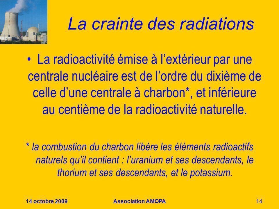 14 octobre 2009Association AMOPA14 La crainte des radiations La radioactivité émise à lextérieur par une centrale nucléaire est de lordre du dixième d