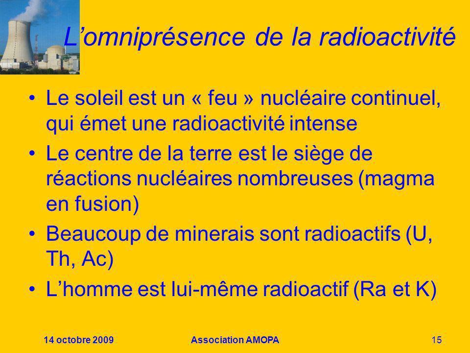 14 octobre 2009Association AMOPA15 Lomniprésence de la radioactivité Le soleil est un « feu » nucléaire continuel, qui émet une radioactivité intense