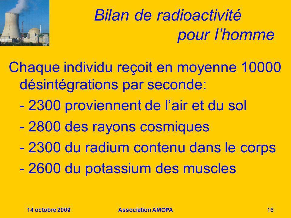 14 octobre 2009Association AMOPA16 Bilan de radioactivité pour lhomme Chaque individu reçoit en moyenne 10000 désintégrations par seconde: - 2300 prov