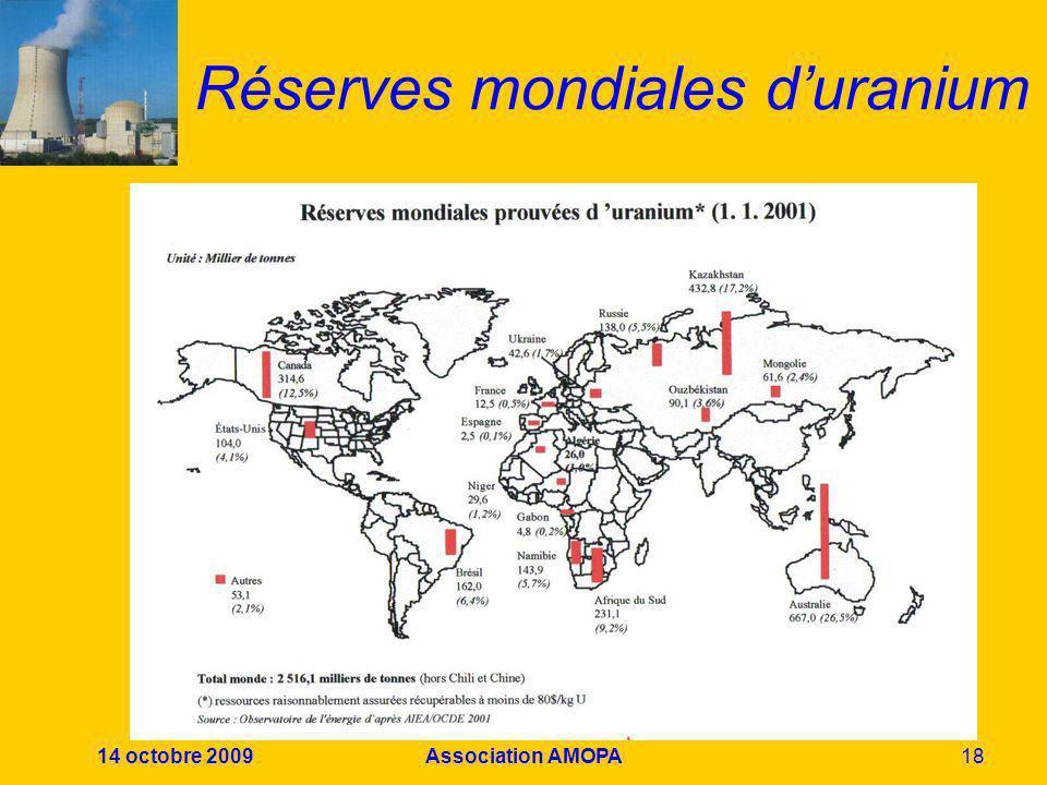 14 octobre 2009Association AMOPA18 Réserves mondiales duranium