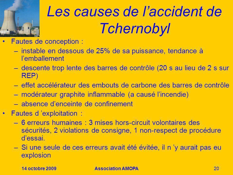 14 octobre 2009Association AMOPA20 Les causes de laccident de Tchernobyl Fautes de conception : –instable en dessous de 25% de sa puissance, tendance